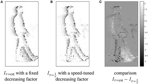 pattern recognition neuroscience frontiers a motion based feature for event based pattern