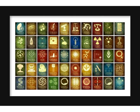 Your Organic Bedroom 30x45 science poster rock star scientists science