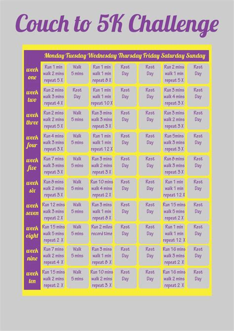 couch to 5k printable plan one girl s journey running couch to 5k