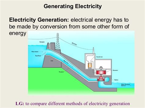 different methods of generating electricity pt anugrah