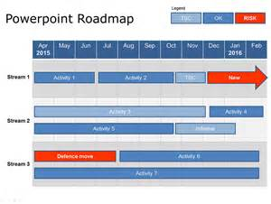 ppt roadmap template 301 moved permanently