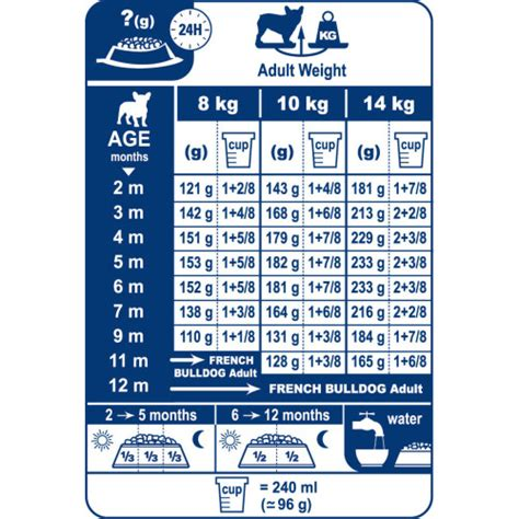 Royal Canin Food Xsmall Junior 500 Grm royal canin bulldog junior food from 163 18 49 waitrose pet