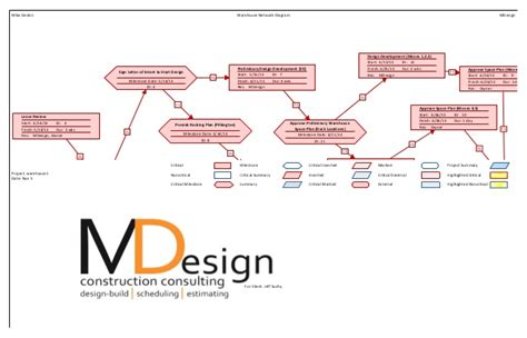 home network design project microsoft project network diagram