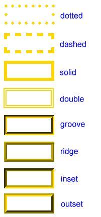 border color html css padding borders and margin onlinedesignteacher