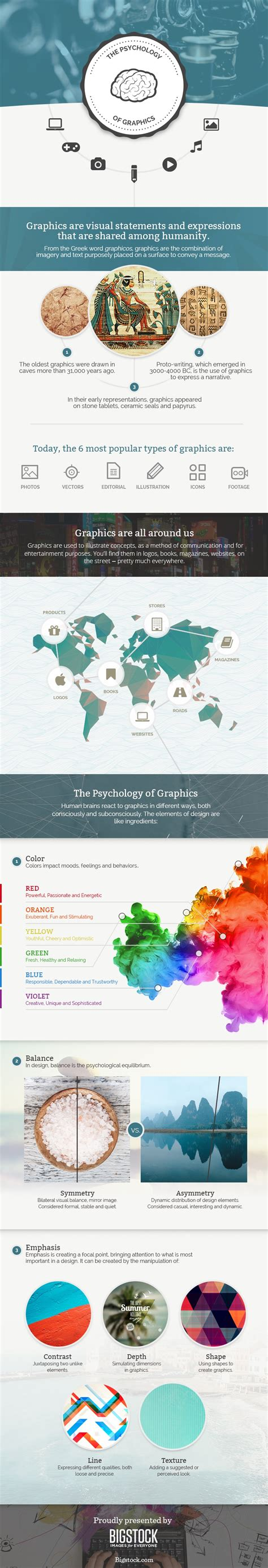 infographic the psychology of graphics bigstock blog the color of your marketing matters infographic