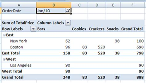 format report pivot table excel 2007 keep formatting in excel 2007 pivot table excel pivot