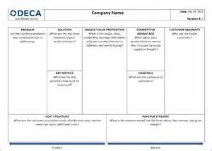 lean startup business plan template deca goes lean in entrepreneurship deca direct