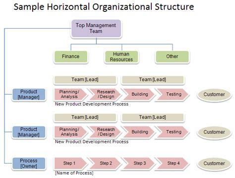 visio org chart template organizational chart created in