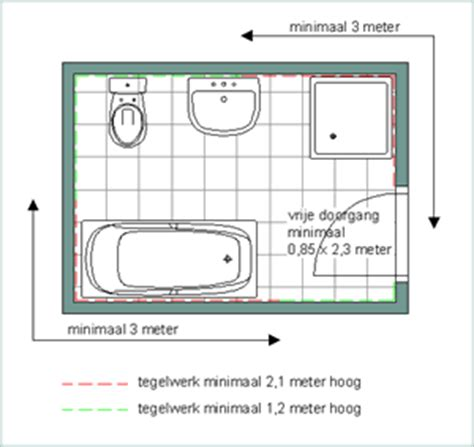 miva toilet deur bouwbesluit en badruimte