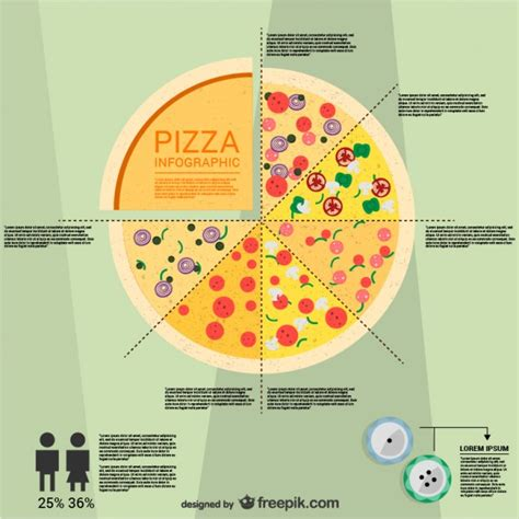 pizza vector infography vector free download
