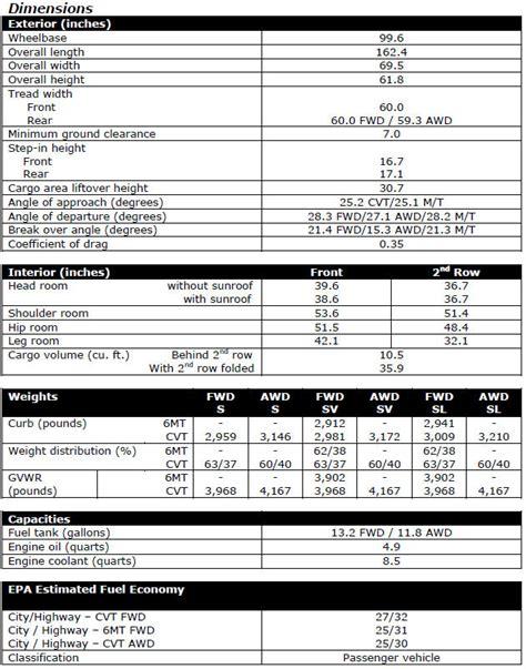 length of nissan juke nissan juke length 2017 ototrends net