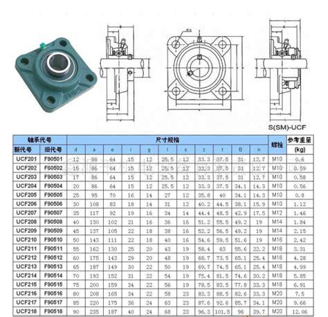 pillow block bearing ucf 205 ucf205 f205 bearing buy ucf 205 bearing product on alibaba