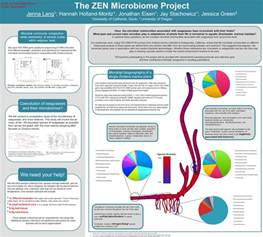 better posters critique and makeover zen microbiome no