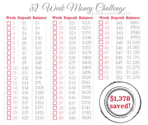 52 week money challenge 52 week money challenge printable a helicopter