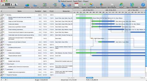 project diagram software gant chart in project management flow diagram software