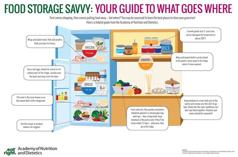 a jesus s guide to healing your food and weight struggles books 44 safe food storage in fridge infographic what 039 s