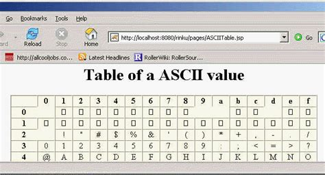 Java Ascii Table by Java Char Ascii Value Image Search Results
