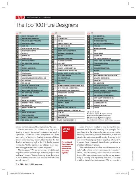 design firm 2011 top 500 design firms