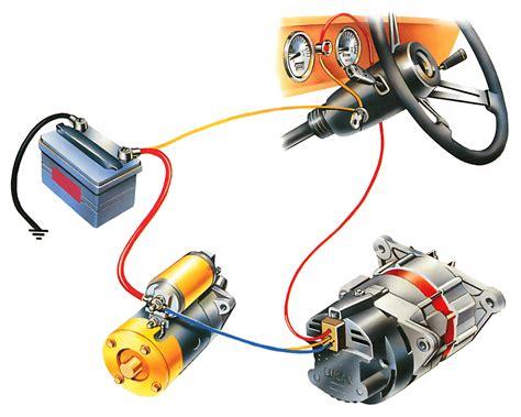 valeo alternator wiring diagram porsche 911 porsche 911