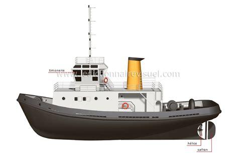le safran de bateau en anglais transport et machinerie gt transport maritime gt exemples de