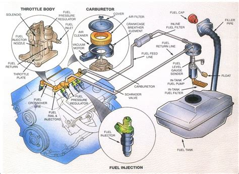 Switch Starter Kijang Diesel New basic car parts diagram posted in car service by admin