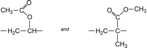 Paints Formulations Paints To Make Articles Solver Chem