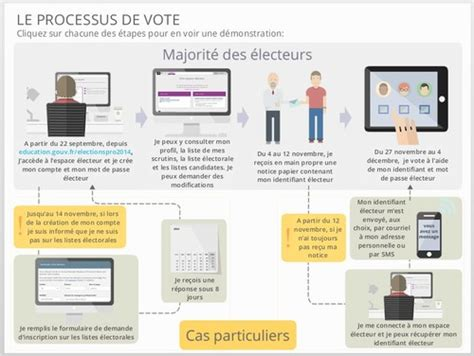 bureau de vote election dp 28 images elections l 233