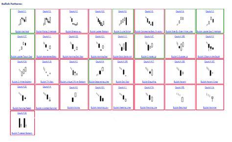 candlestick pattern pantip pantip com i8799436 กระท รวม ล งค dow 2