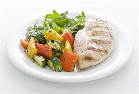 simple healthful meal planner plate method mynetdiary