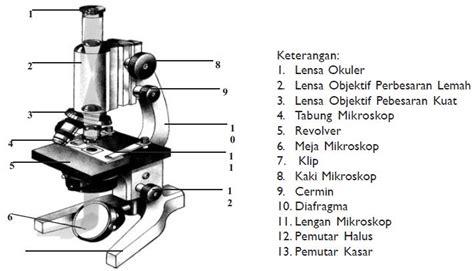 gambar bagian bagian mikroskop beserta fungsinya berpendidikan
