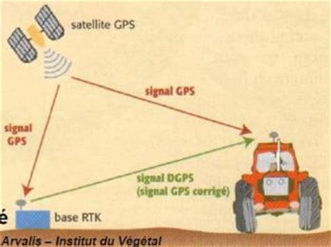 le signal rtk. (© arvalis institut du végétal)