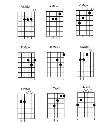 guitar chords for beginners bundle the only 2 books you need to learn chords for guitar guitar chord theory and guitar chord progressions today best seller volume 18 books beginner guitar tabs
