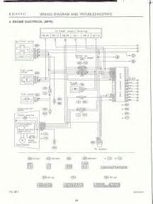 Subaru Electrical Problems 1997 Chevy Cavalier Problems Wiring Diagrams 1997 Get