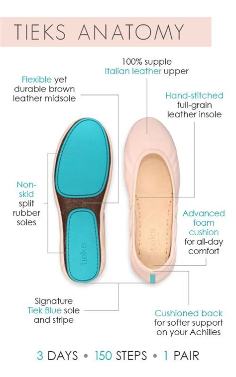 are tieks really that comfortable 17 best images about closet wish list on pinterest flats