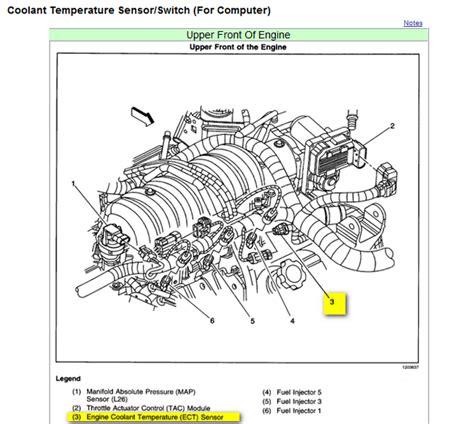 2004 pontiac grand prix parts diagram pontiac grand prix engine diagram get free image about