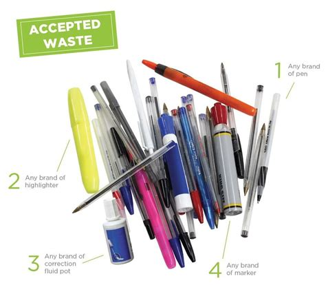 writing instruments recycling programme terracycle
