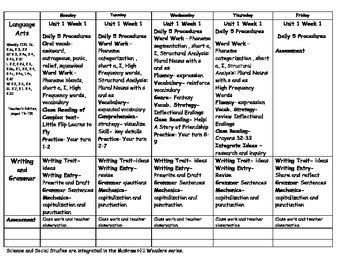 Wonders Second Grade Lesson Plans Unit 1 Week 1 With Daily