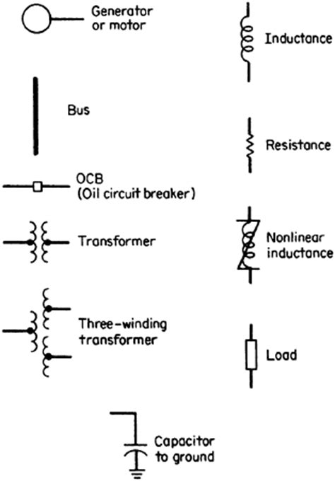unicode resistor symbol single line electrical diagram symbols