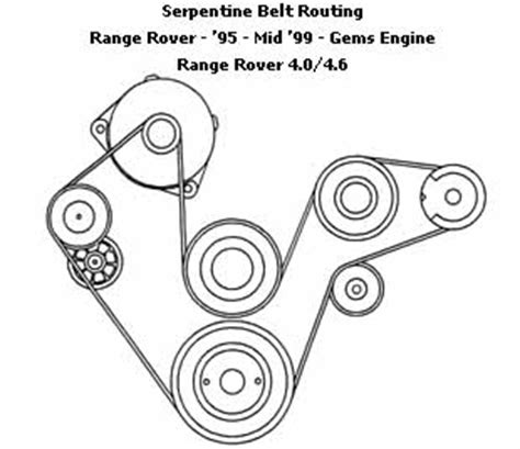 2006 land rover discovery fan belt repair 1995 1998 land rover range rover 4 0 4 6l serpentine belt diagram serpentinebelthq com