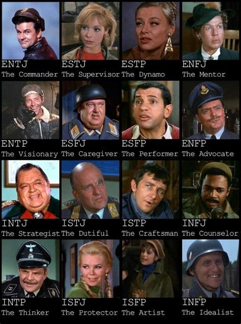 Entj Mbti Series 25 best ideas about hogans heroes on