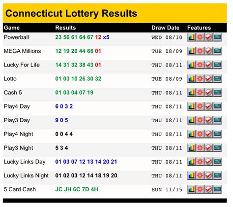 About Com Mega Sweepstakes - mega lottery result winning lotto numbers az