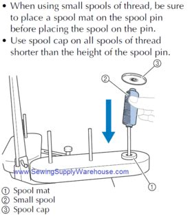 Spool Mat For Brother Baby Lock Multi Needle Machines