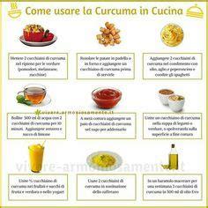 uso della curcuma in cucina tabella indicativa con rapporto tra dosi per pan di spagna