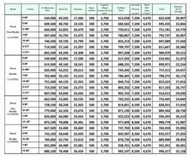 Honda Price List 2015 Honda Jazz Prices In Kerala Kerala Click