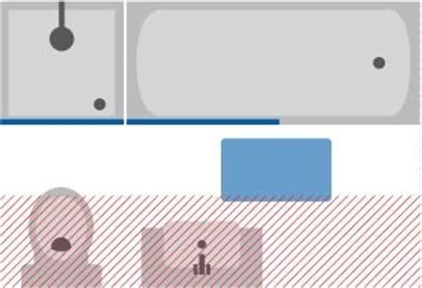 badezimmer bereich 0 unfallversicherung sicherheit im badezimmer