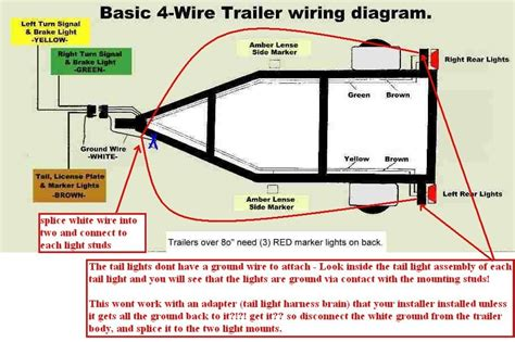 trailer wiring diagram 4 wire wiring diagram and