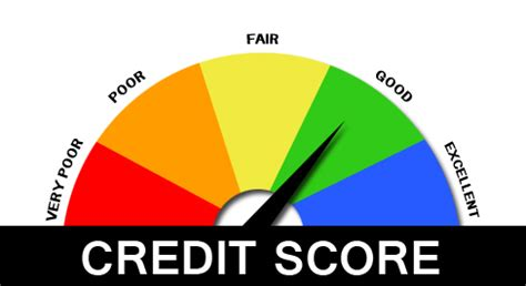 what can you do to increase your credit score? – frank's