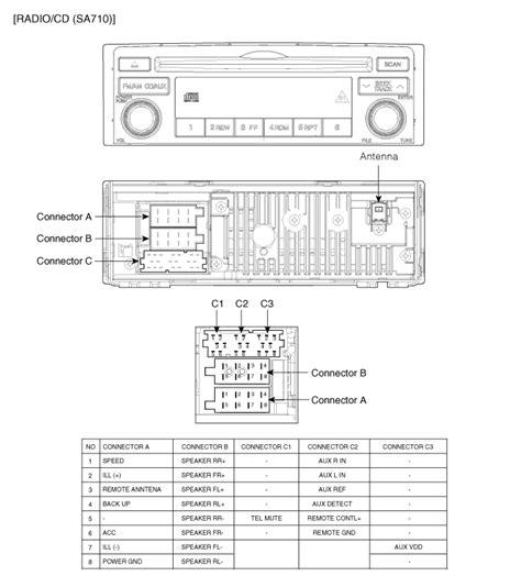 Hyundai Elantra Audio Unit Components And Components