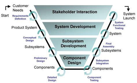 design management japan japan s keio university launches graduate school of system