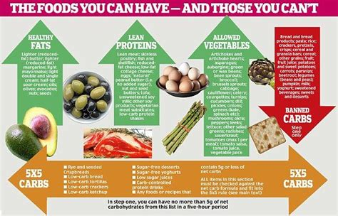 Can You Eat Bread On A Detox Diet by 1000 Ideas About Metabolism Miracle On